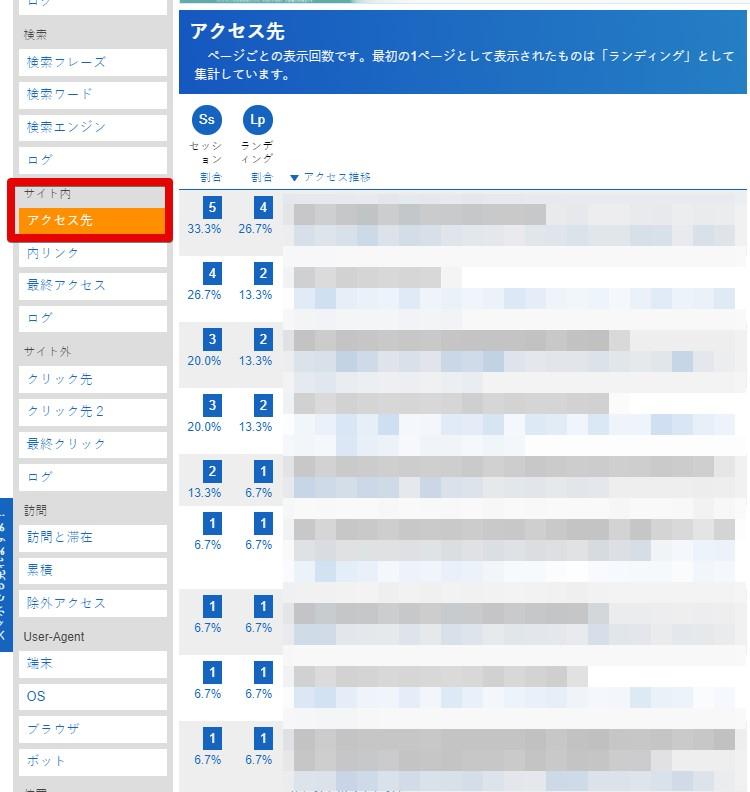 アクセス解析・サイト内アクセス先の画像