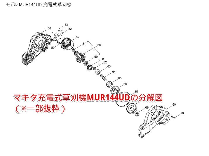 マキタ充電式草刈機MUR144UDの分解図