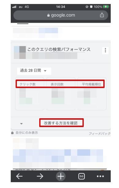該当キーワードでのクリック数、表示回数、平均掲載順位