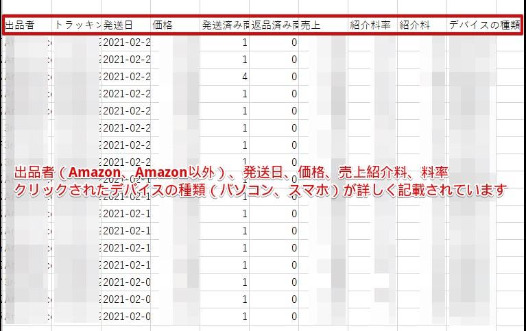 アマゾンアソシエイト・売上レポートダウンロード-売上、紹介料率、デバイスの種類など